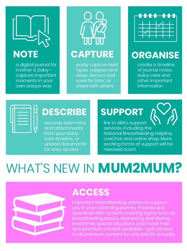 Create a digital journal for mother and baby, capture information, create a babycare timeline and link to support with the ABA Mum2Mum app