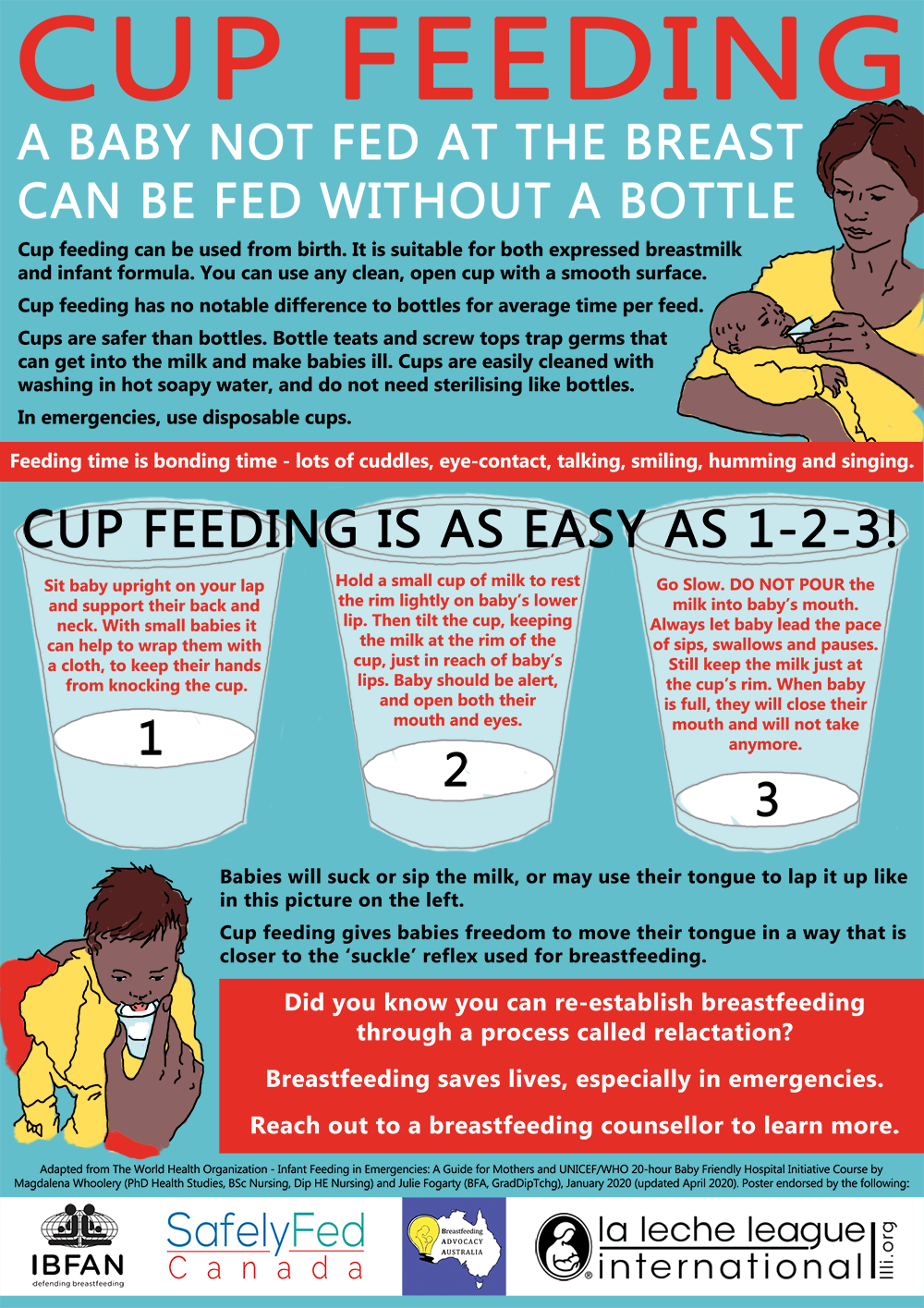 Cup feeding: a baby not fed at the breast can be fed without a bottle.  Cup feeding can be used from birth. It is suitable for both expressed breastmilk and infant formula. You can use any clean, open cup with a smooth surface.  Babies will suck or sip the milk, or may use their tongue to lap it up.  Cup feeding gives babies freedom to move their tongue in a way that is closer to the 'suckle' reflex used for breastfeeding.  Poster created by and used with the permission of Breastfeeding Advocacy Australia,